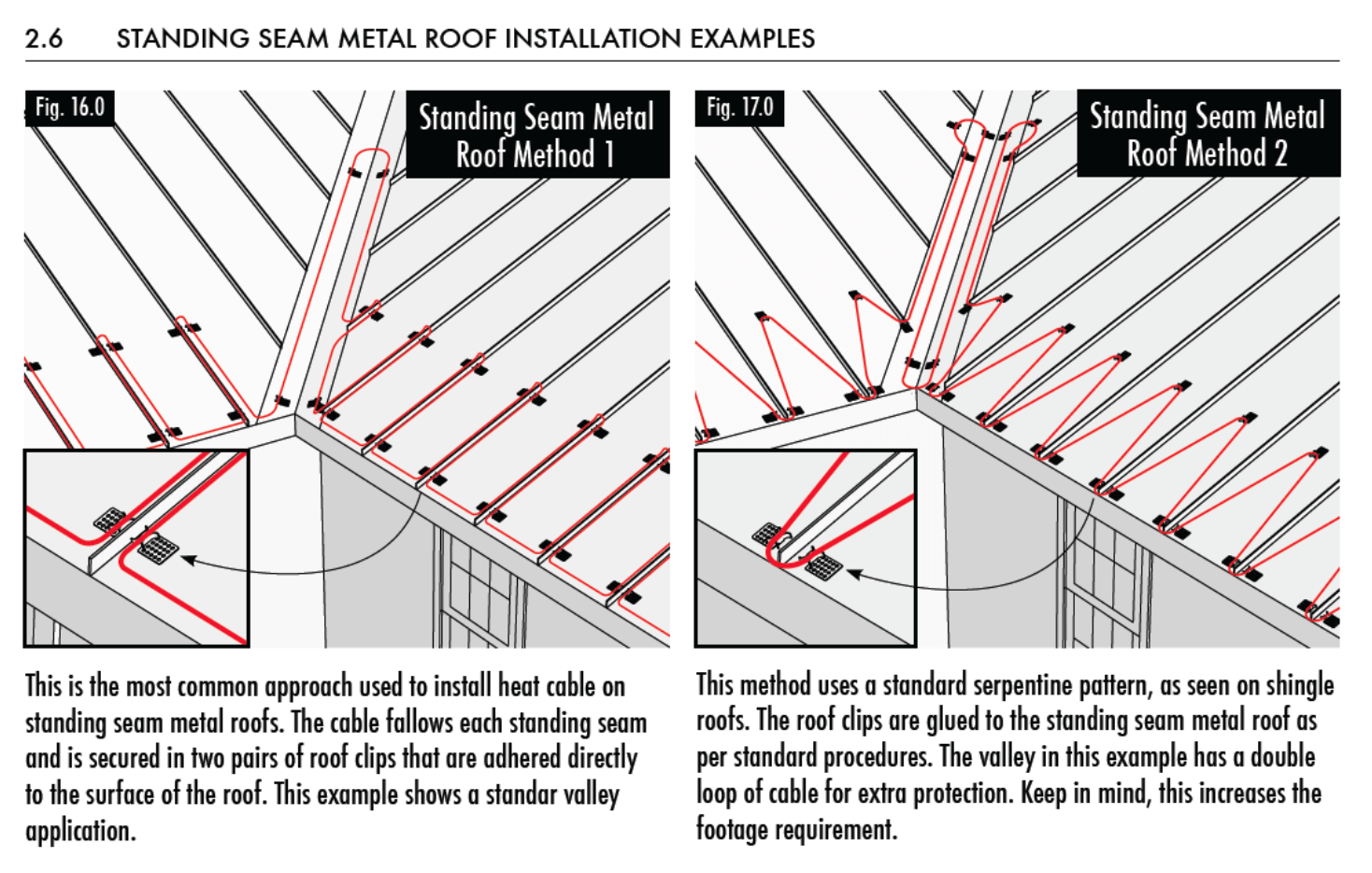 Heat Tape on a Standing Seam Roof
